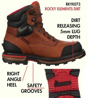 Rocky Elements